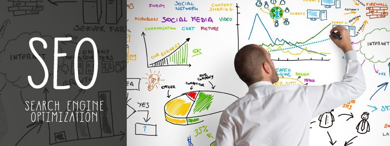 SEO + Social media = SUCCESS