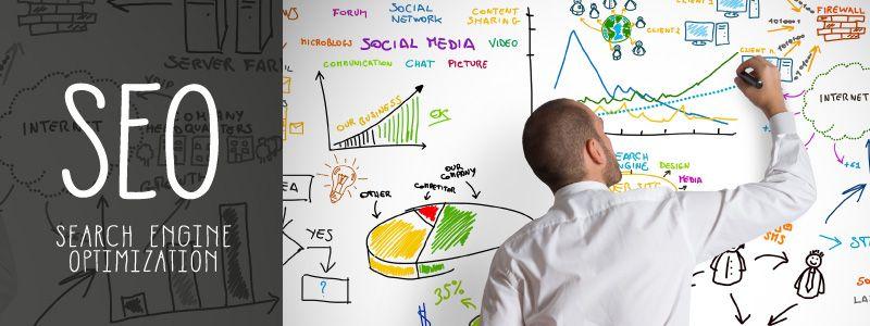SEO + Social media = SUCCESS