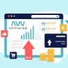 Γιατί η μετάβαση στο Appwise οδηγεί σε άμεση Αύξηση των Πωλήσεων
